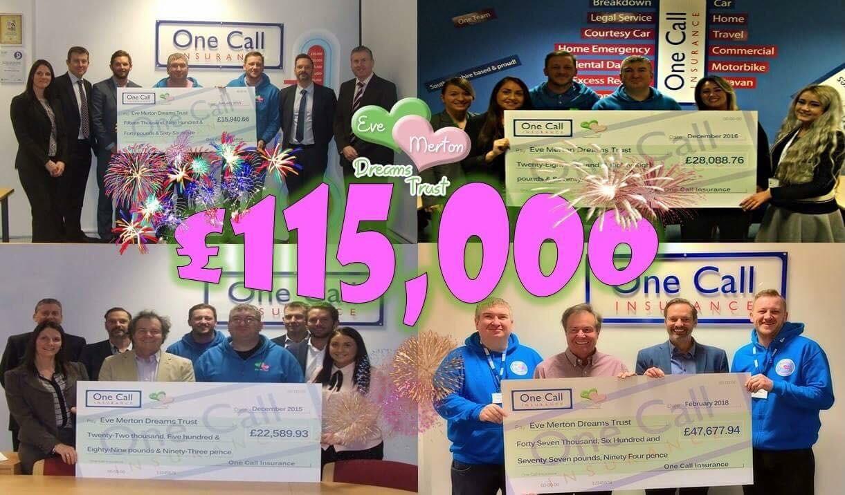 ONECALL RAISE £47,677.94